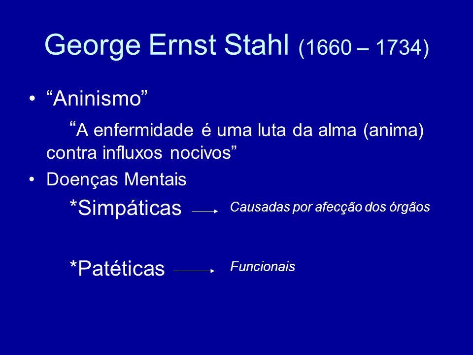 George Ernst Stahl (1660 – 1734) Aninismo