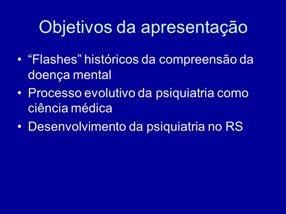 Objetivos da apresentação