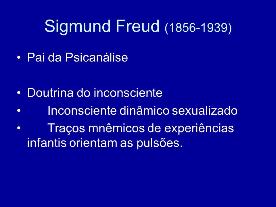 Sigmund Freud (1856-1939) Pai da Psicanálise Doutrina do inconsciente
