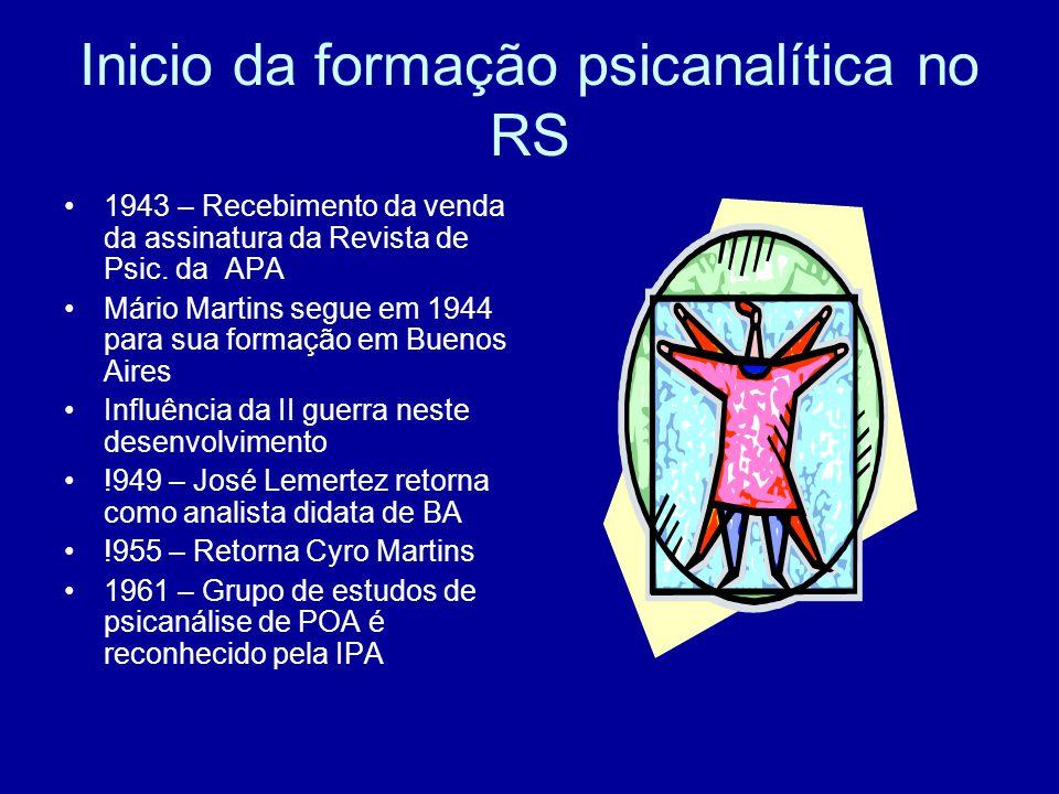 Inicio da formação psicanalítica no RS