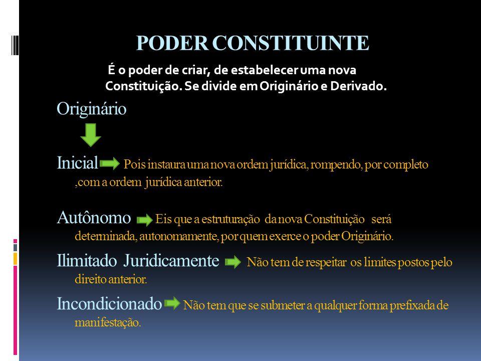 PODER CONSTITUINTE É o poder de criar, de estabelecer uma nova. Constituição. Se divide em Originário e Derivado.
