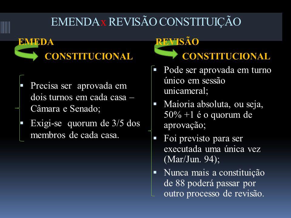 EMENDA x REVISÃO CONSTITUIÇÃO