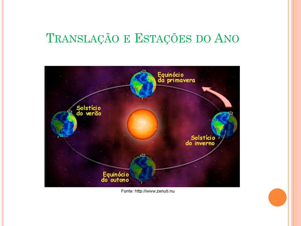 Translação e Estações do Ano