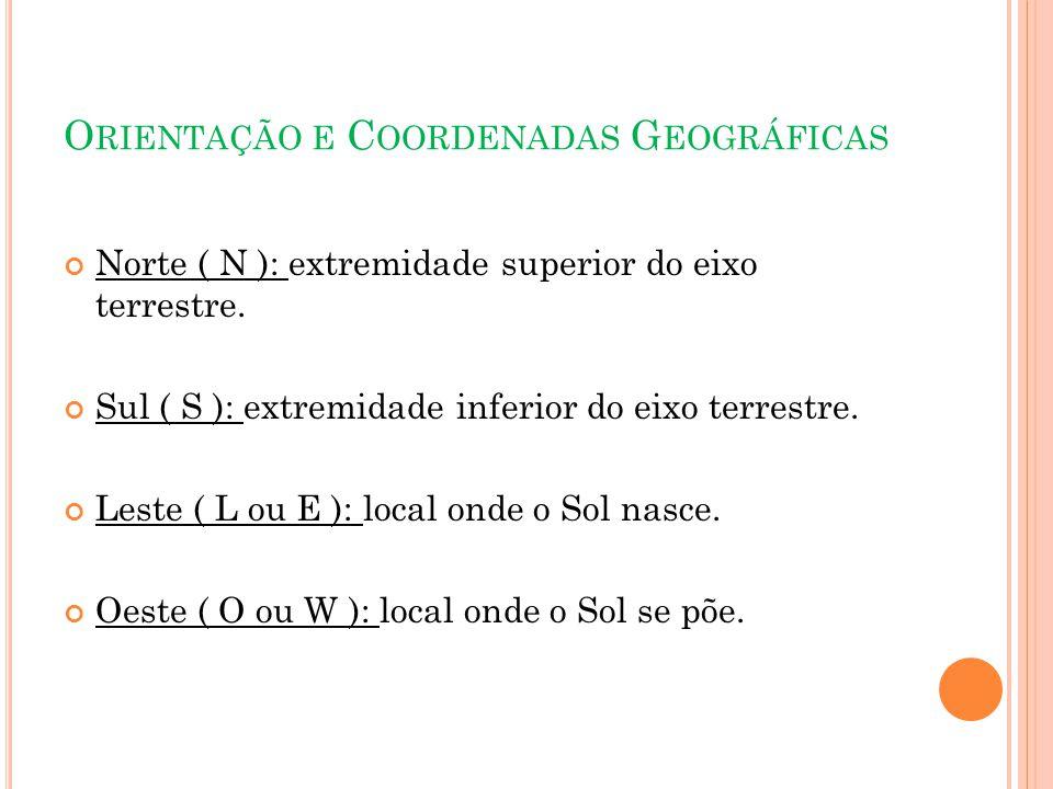 Orientação e Coordenadas Geográficas