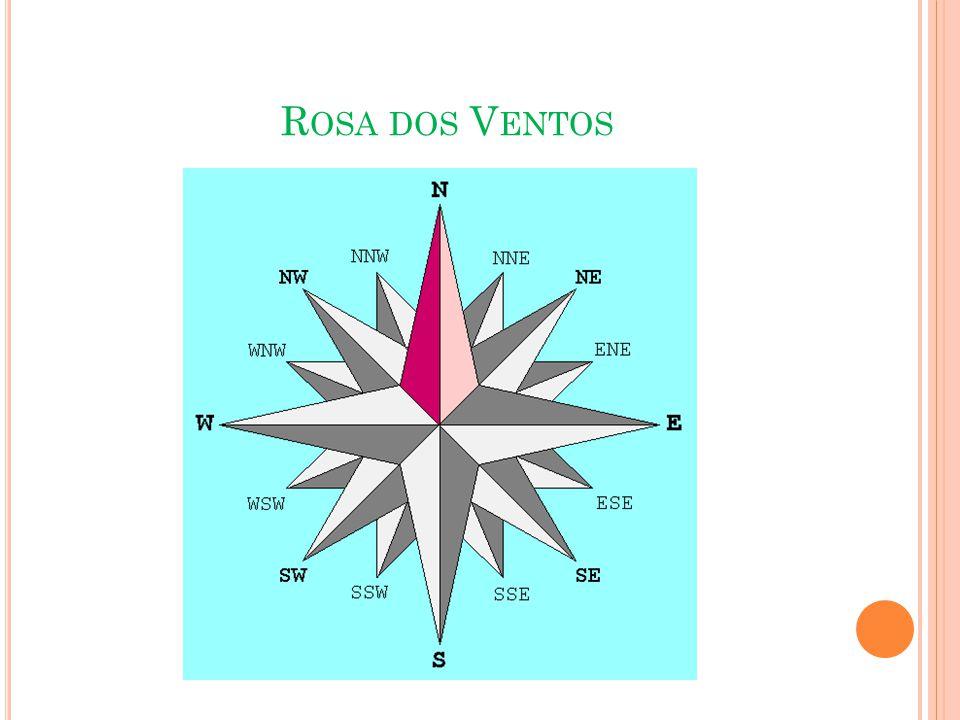 Rosa dos Ventos