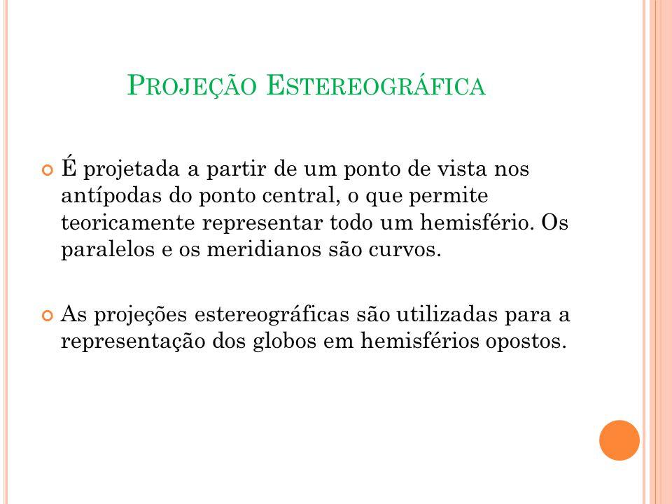 Projeção Estereográfica