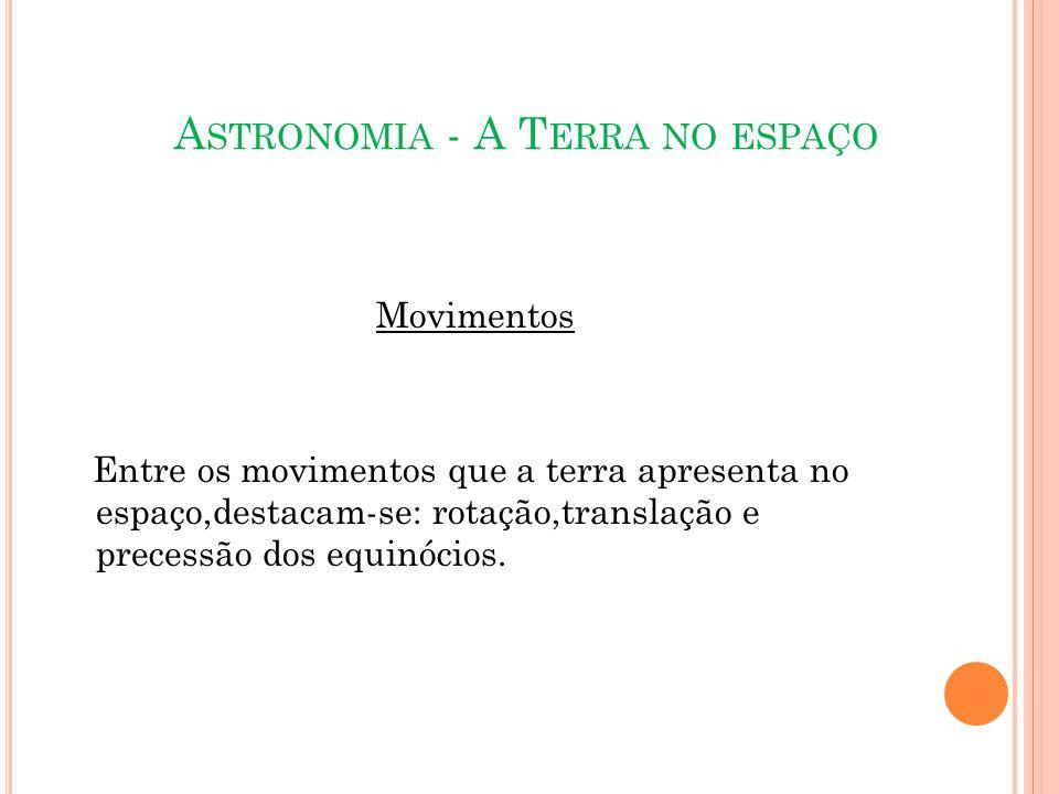 Astronomia - A Terra no espaço