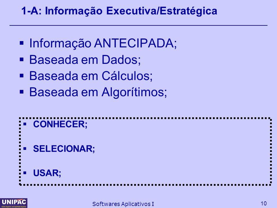 1-A: Informação Executiva/Estratégica
