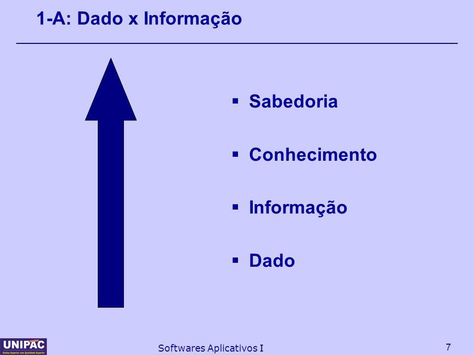 1-A: Dado x Informação Sabedoria Conhecimento Informação Dado