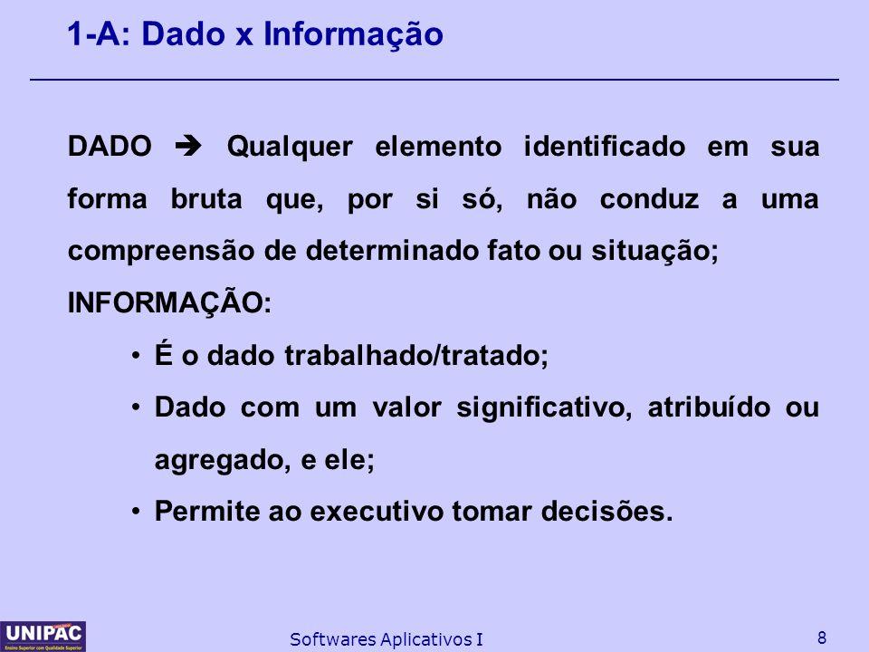 1-A: Dado x Informação