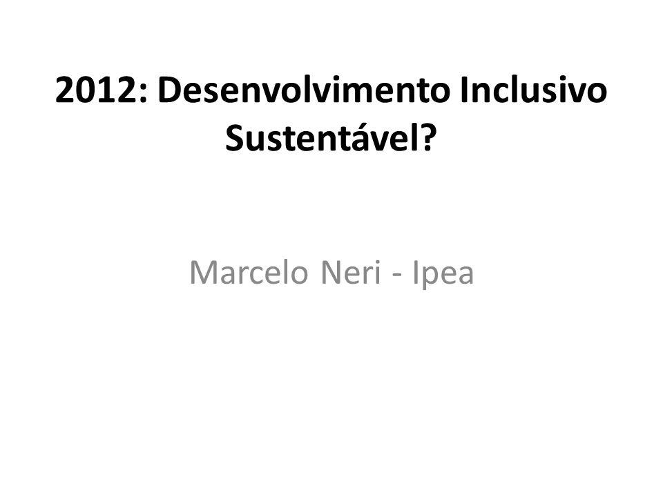 2012: Desenvolvimento Inclusivo Sustentável