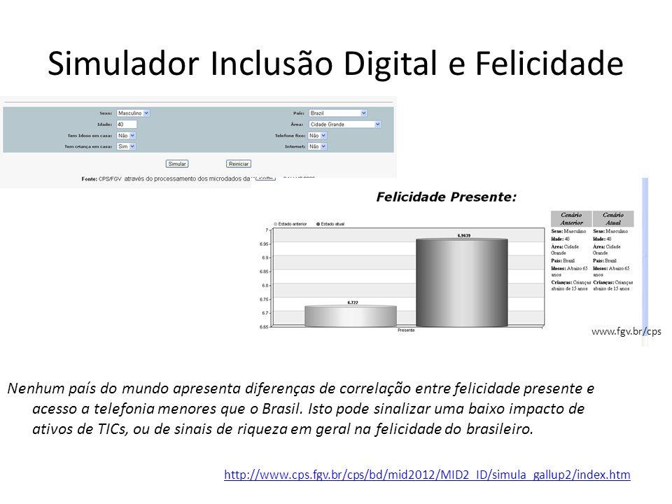 Simulador Inclusão Digital e Felicidade