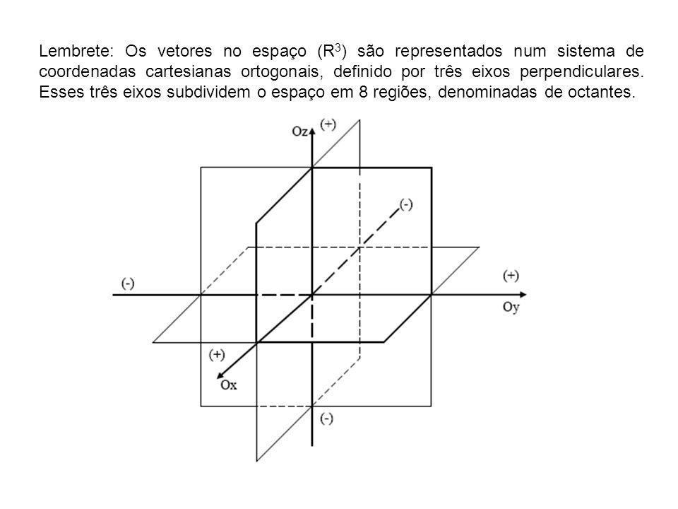 Lembrete: Os vetores no espaço (R3) são representados num sistema de coordenadas cartesianas ortogonais, definido por três eixos perpendiculares.