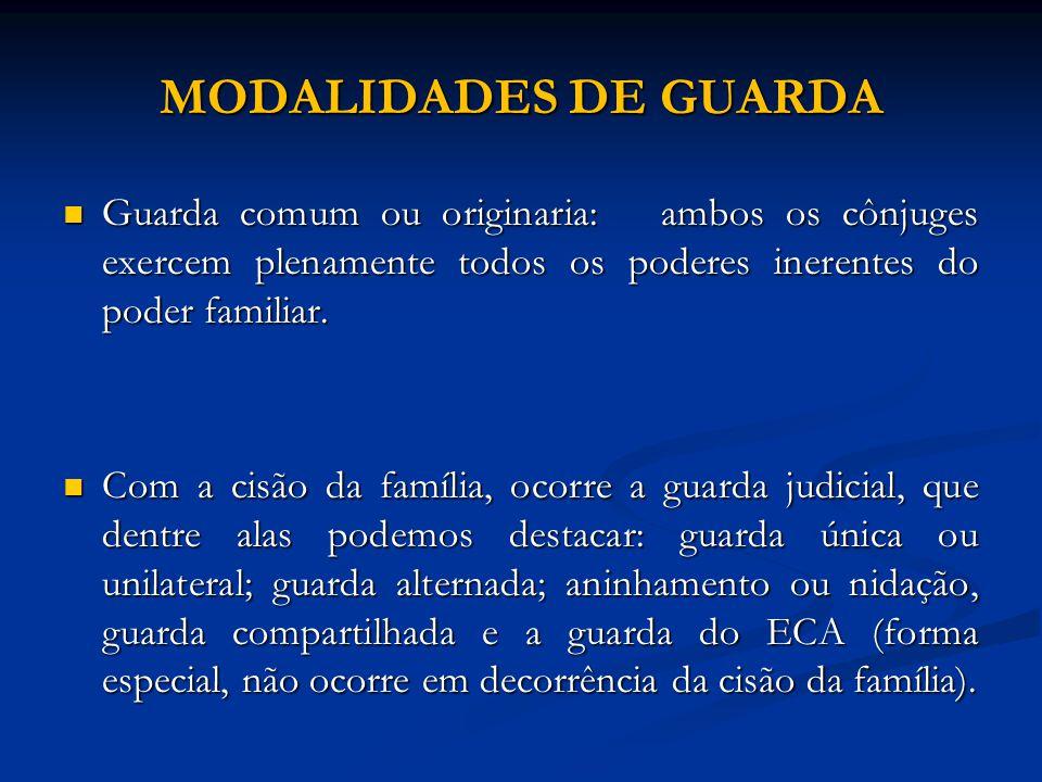 MODALIDADES DE GUARDA Guarda comum ou originaria: ambos os cônjuges exercem plenamente todos os poderes inerentes do poder familiar.