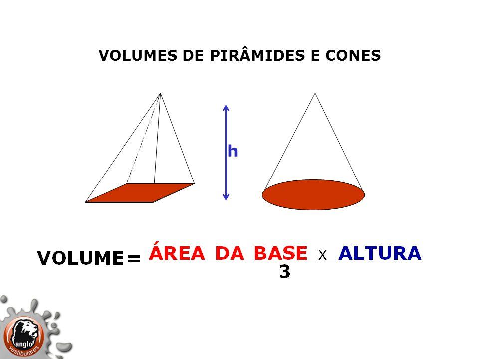 VOLUMES DE PIRÂMIDES E CONES