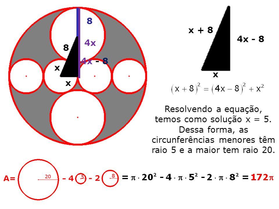 x x + 8. 4x - 8. 8. 4x. x. 8. 4x - 8.