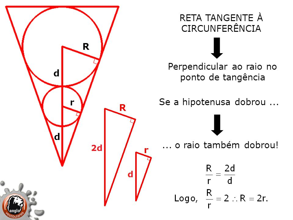 Perpendicular ao raio no