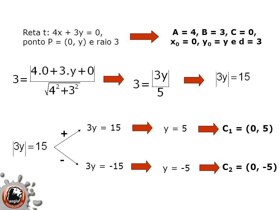 + - 3y = 15 y = 5 C1 = (0, 5) 3y = -15 y = -5 C2 = (0, -5)