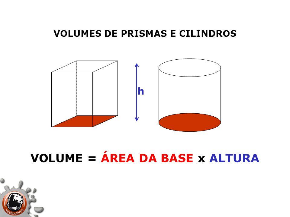 VOLUMES DE PRISMAS E CILINDROS VOLUME = ÁREA DA BASE x ALTURA