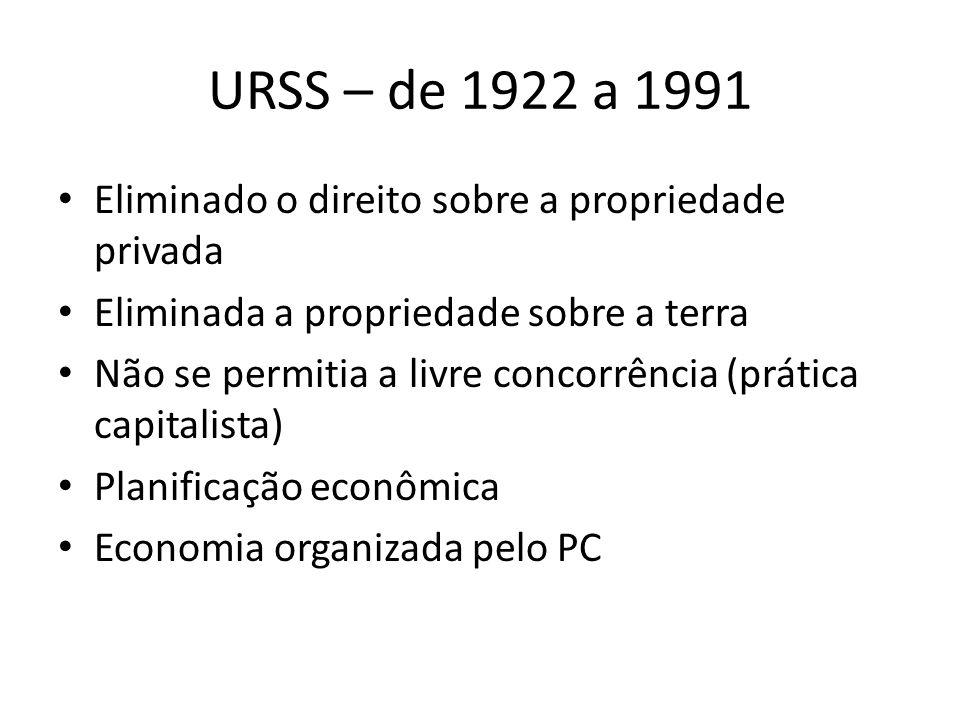 URSS – de 1922 a 1991 Eliminado o direito sobre a propriedade privada