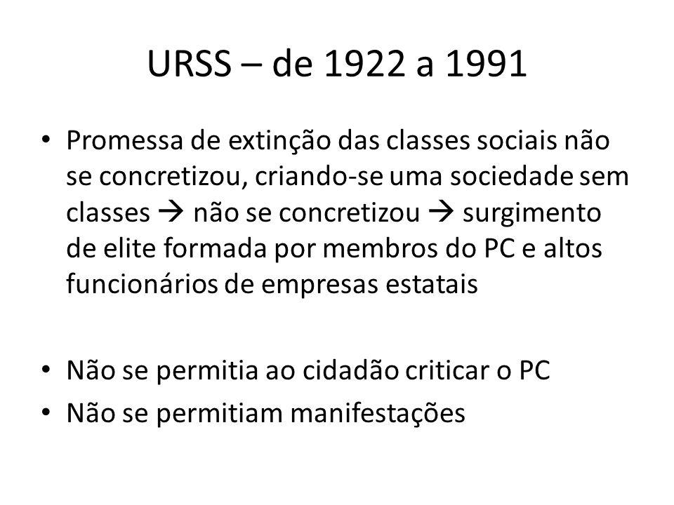 URSS – de 1922 a 1991