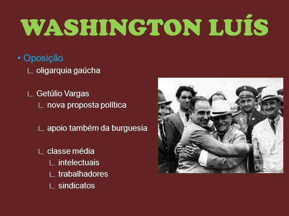 WASHINGTON LUÍS • Oposição ∟ oligarquia gaúcha ∟ Getúlio Vargas