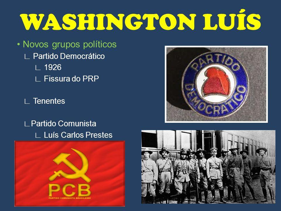 WASHINGTON LUÍS • Novos grupos políticos ∟ Partido Democrático ∟ 1926