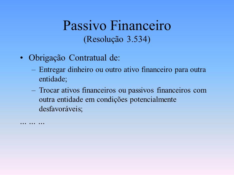 Passivo Financeiro (Resolução 3.534)