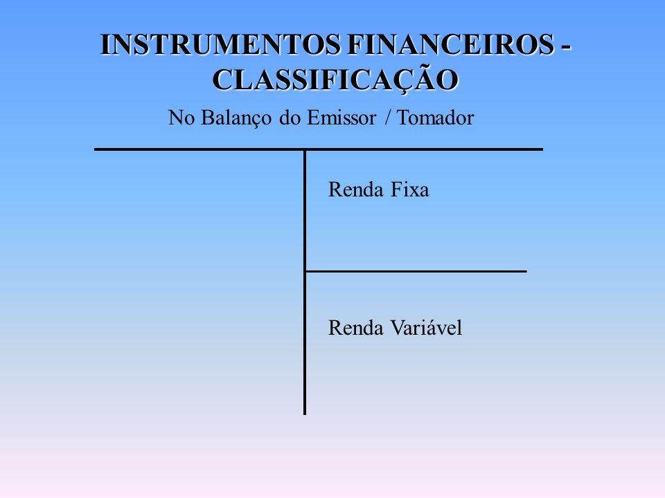 INSTRUMENTOS FINANCEIROS - CLASSIFICAÇÃO