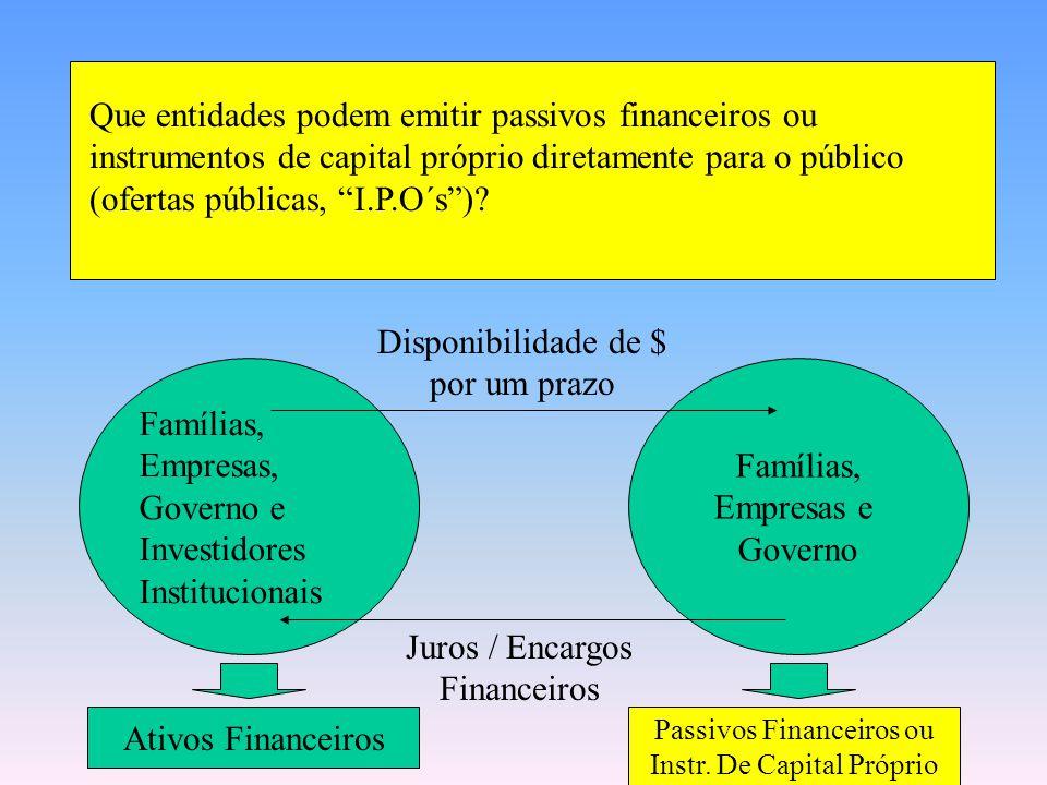 Que entidades podem emitir passivos financeiros ou instrumentos de capital próprio diretamente para o público (ofertas públicas, I.P.O´s )