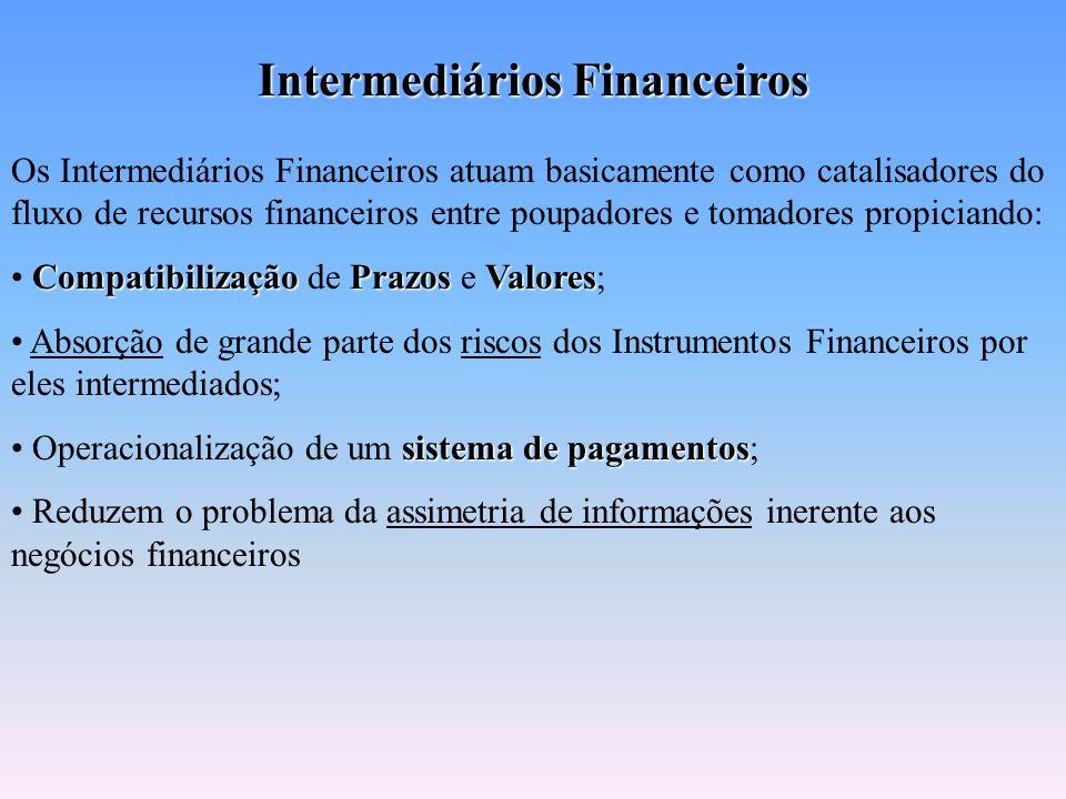 Intermediários Financeiros