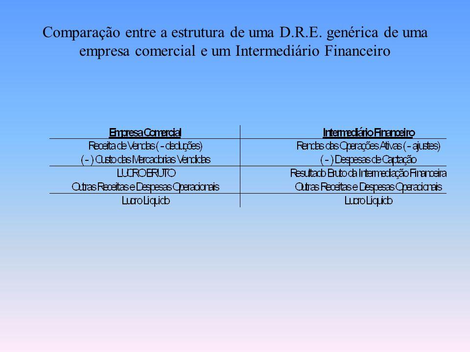 Comparação entre a estrutura de uma D. R. E