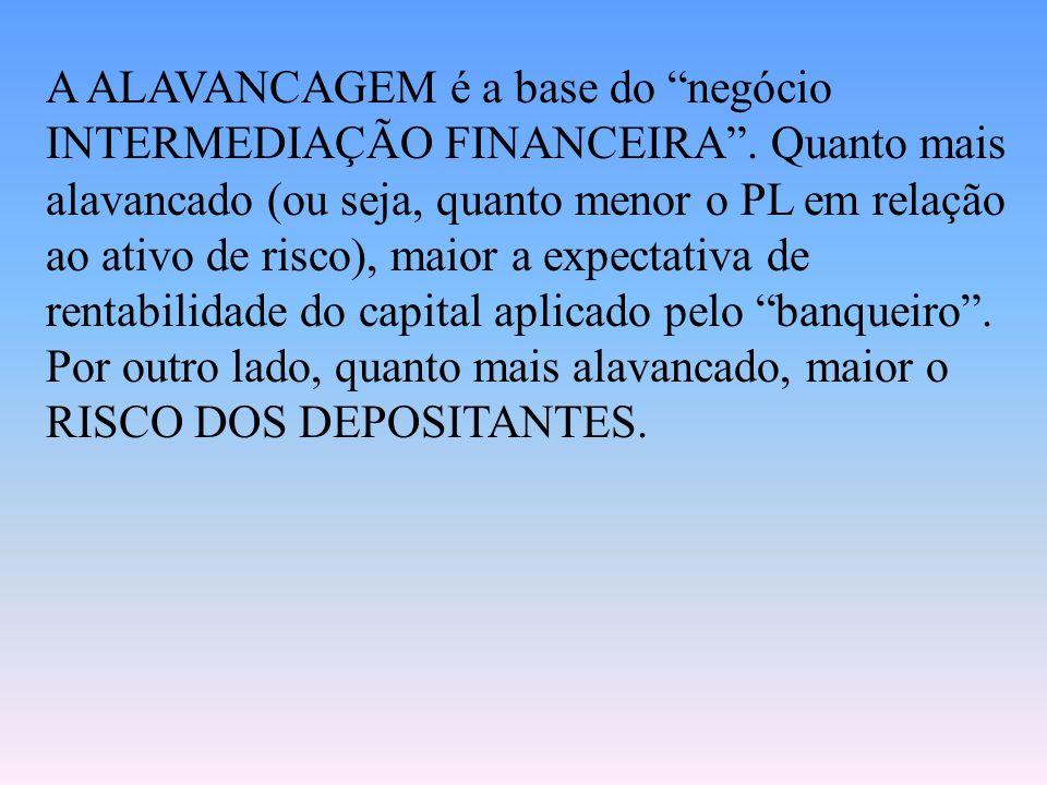A ALAVANCAGEM é a base do negócio INTERMEDIAÇÃO FINANCEIRA