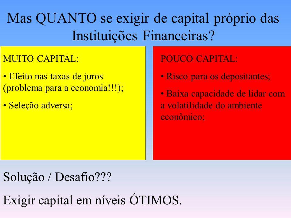 Mas QUANTO se exigir de capital próprio das Instituições Financeiras