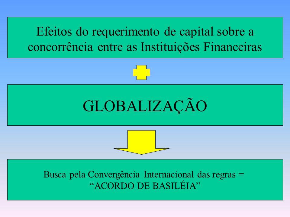 Busca pela Convergência Internacional das regras =