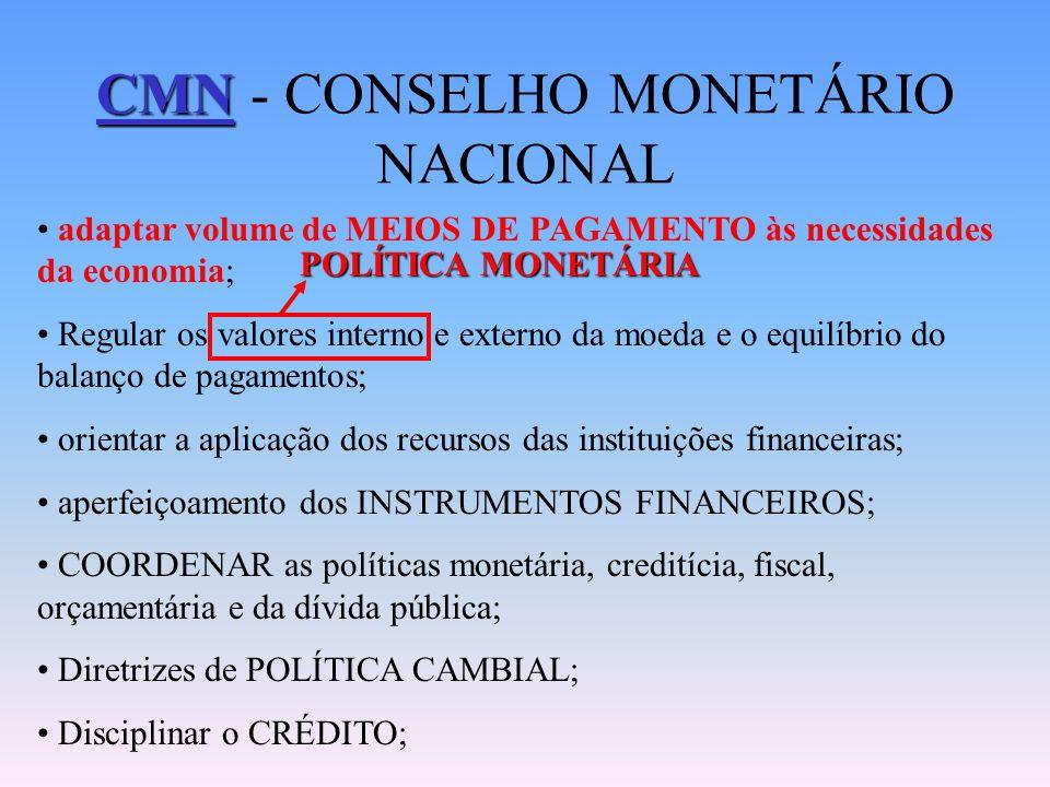 CMN - CONSELHO MONETÁRIO NACIONAL