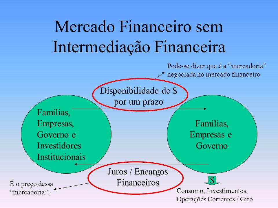 Mercado Financeiro sem Intermediação Financeira