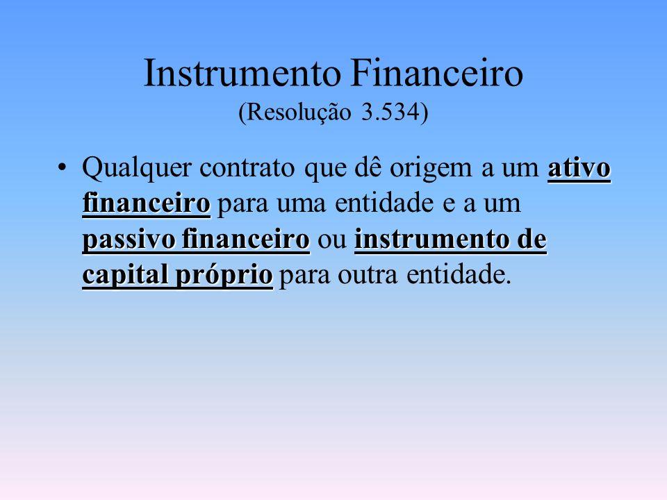 Instrumento Financeiro (Resolução 3.534)