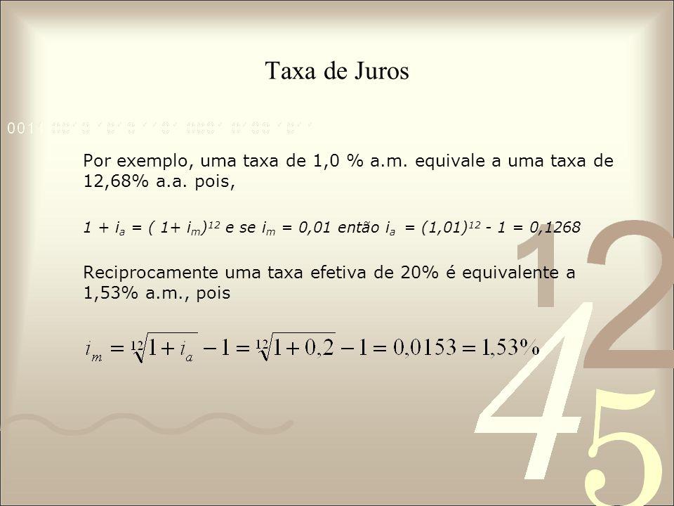 Taxa de Juros Por exemplo, uma taxa de 1,0 % a.m. equivale a uma taxa de 12,68% a.a. pois,