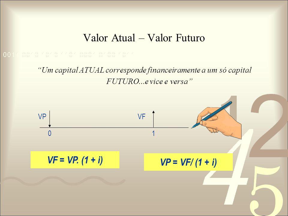 Valor Atual – Valor Futuro