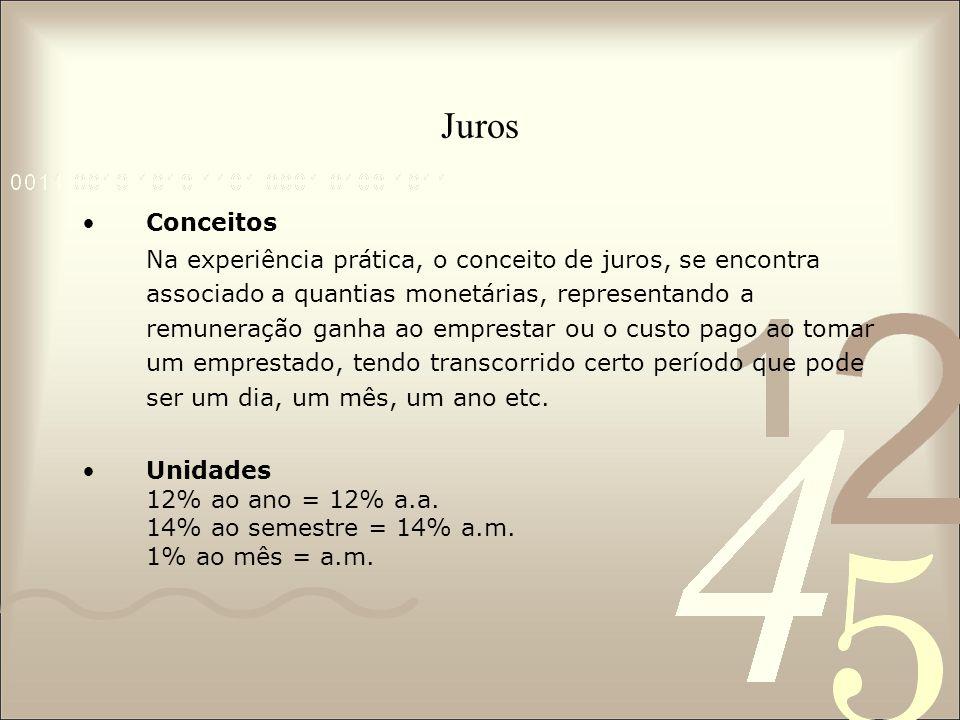 Juros Conceitos.