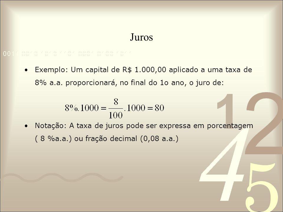 Juros Exemplo: Um capital de R$ 1.000,00 aplicado a uma taxa de 8% a.a. proporcionará, no final do 1o ano, o juro de: