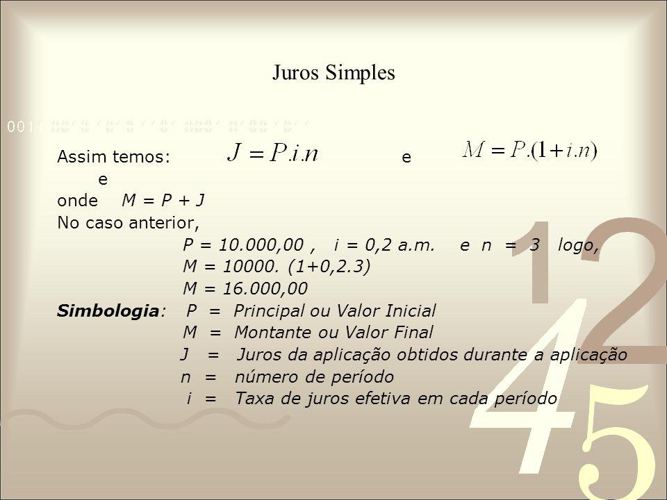 Juros Simples Assim temos: e e onde M = P + J No caso anterior,