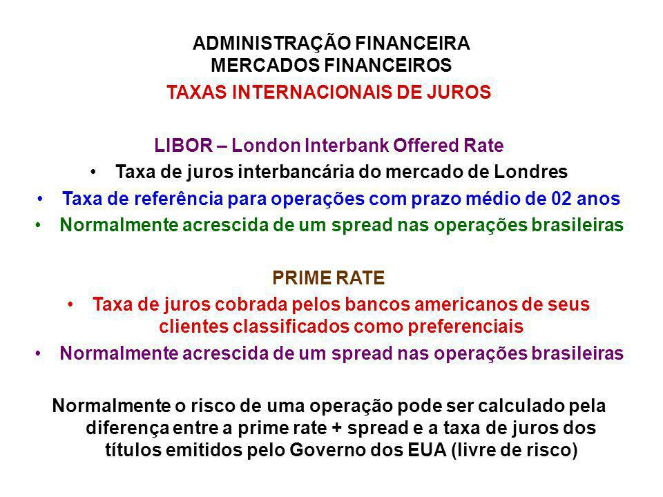 TAXAS INTERNACIONAIS DE JUROS LIBOR – London Interbank Offered Rate