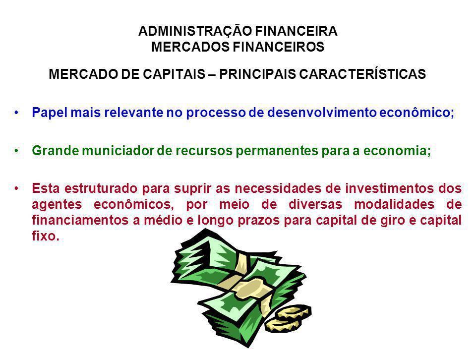 MERCADO DE CAPITAIS – PRINCIPAIS CARACTERÍSTICAS