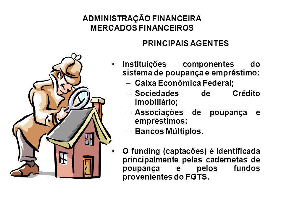 PRINCIPAIS AGENTES Instituições componentes do sistema de poupança e empréstimo: Caixa Econômica Federal;