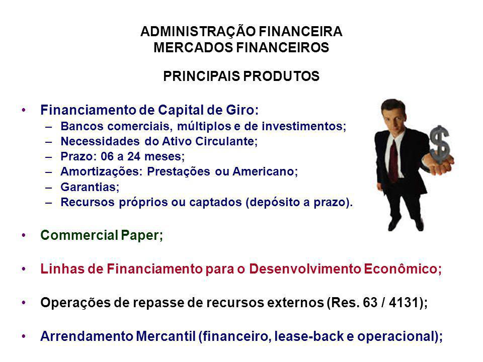 Financiamento de Capital de Giro: