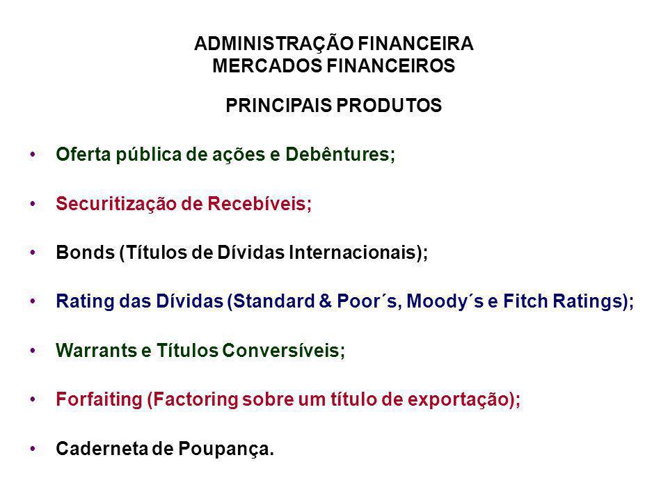 PRINCIPAIS PRODUTOS Oferta pública de ações e Debêntures; Securitização de Recebíveis; Bonds (Títulos de Dívidas Internacionais);