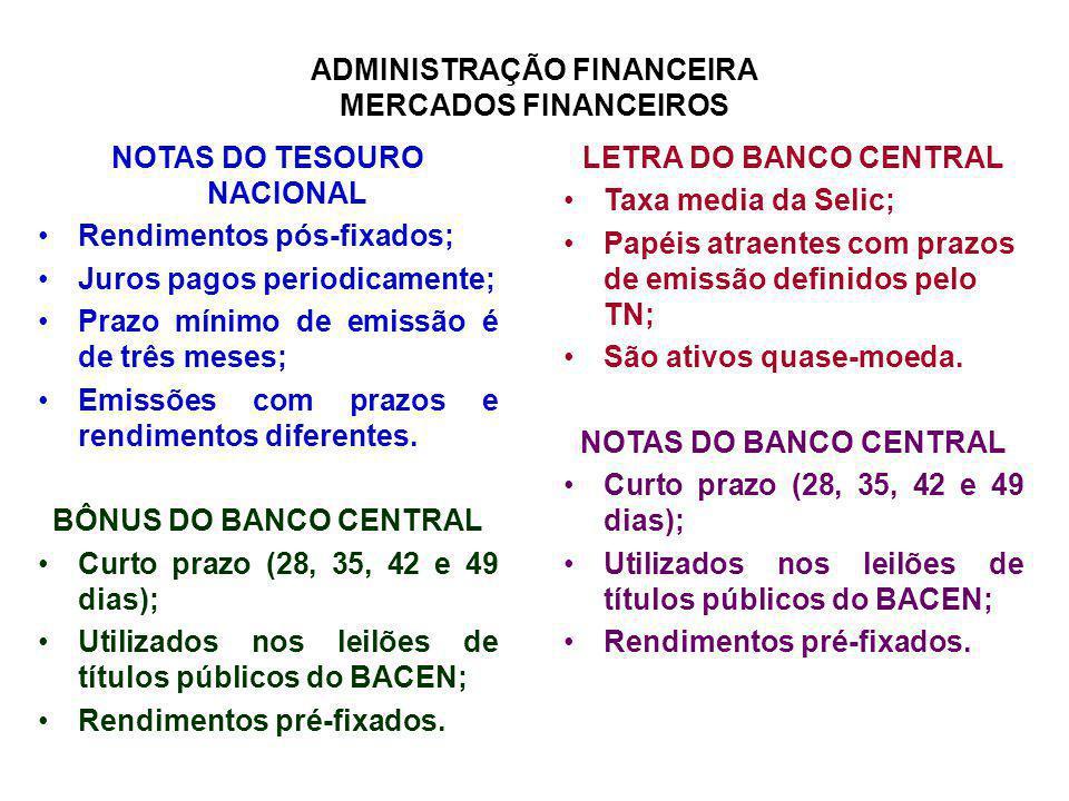 NOTAS DO TESOURO NACIONAL