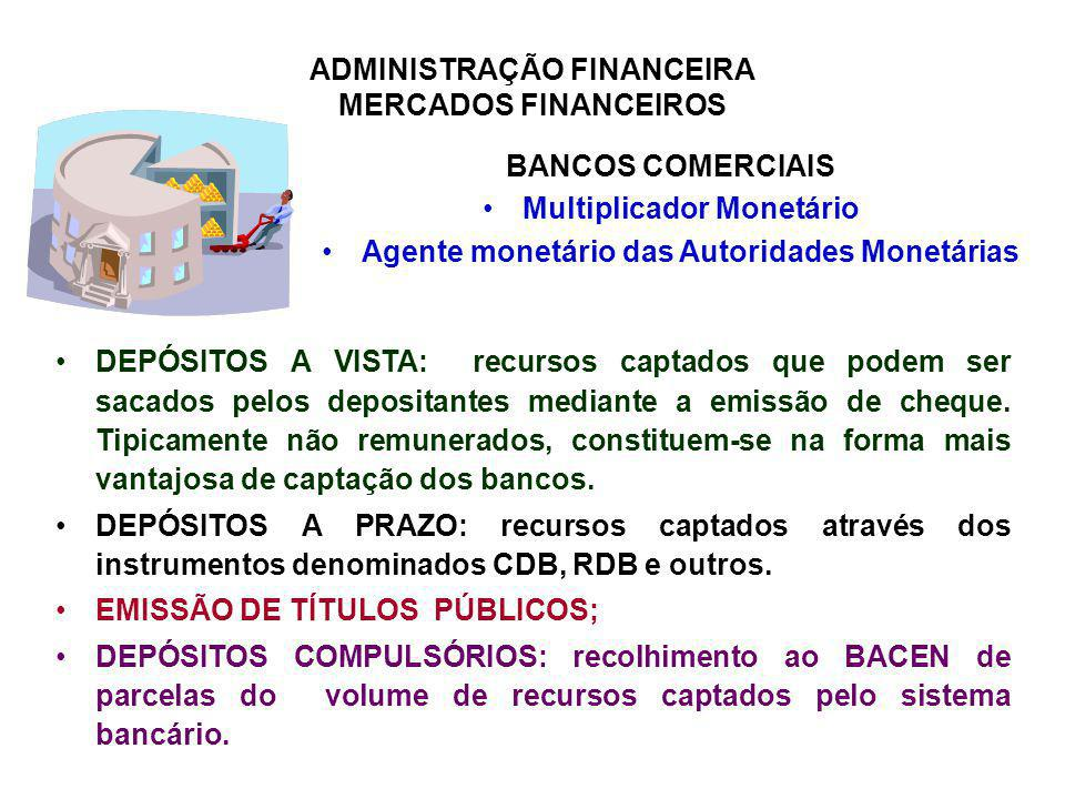 Multiplicador Monetário Agente monetário das Autoridades Monetárias